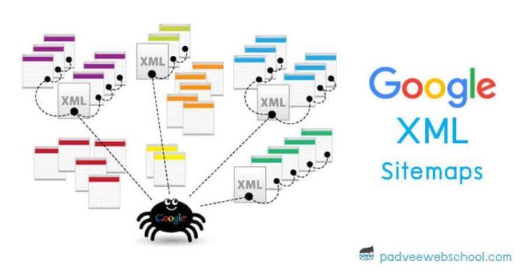 การส่ง sitemap
