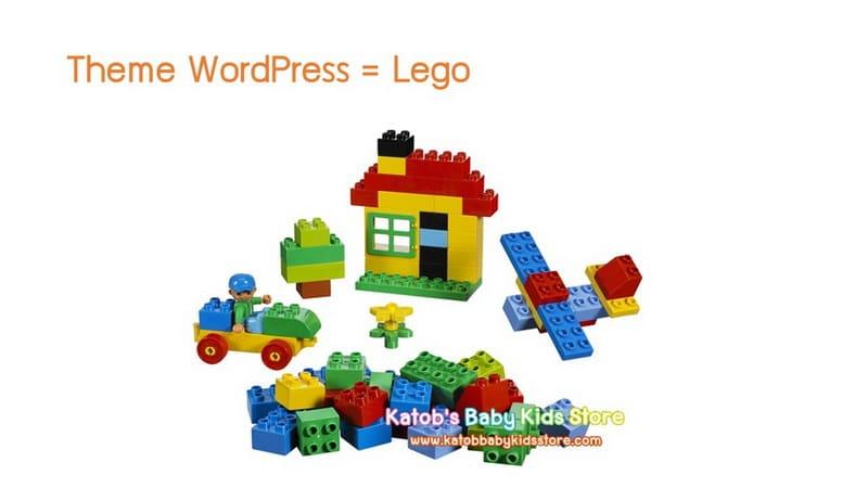 ธีม WordPress