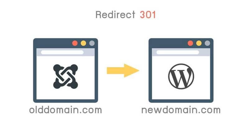 redirect wordpress